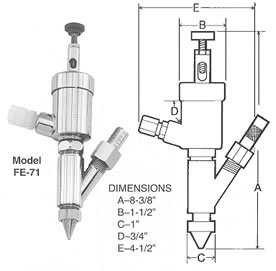 FE-71 Applicator Gun Dimensions Diagram