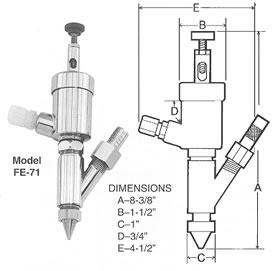 FE-71 Applicator Gun Dimensions Diagram