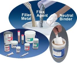 Paste Filler Metals For Welding Braze Amp Solder Fusion Inc